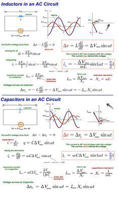 AC Circuits   Ac circuit, Electronic engineering, Electricity