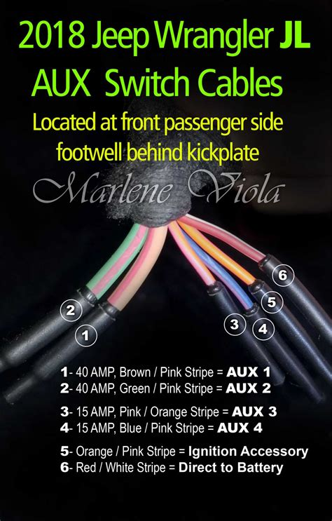 AUX Switches: Cable COLOR CODE Wiring Identification