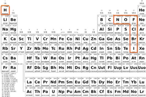 What is a Diatomic Element? - Definition & Examples