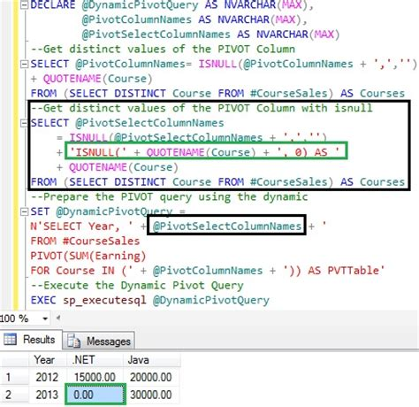 REMOVE NULL from PIVOT Result   SqlHints